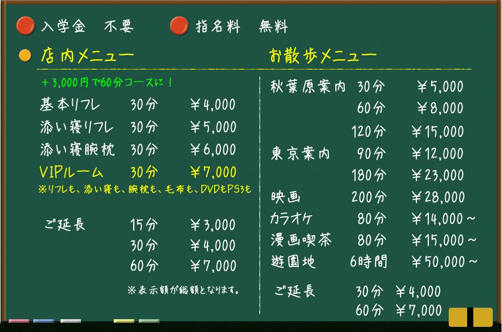 system_bord