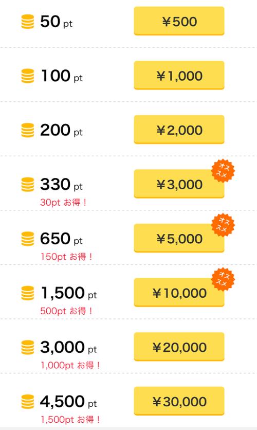 PCMAXのポイント購入表(クレジットカード)