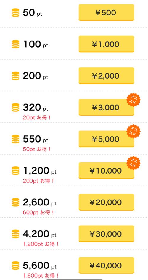 PCMAXのポイント購入表(ヤフーウォレット)