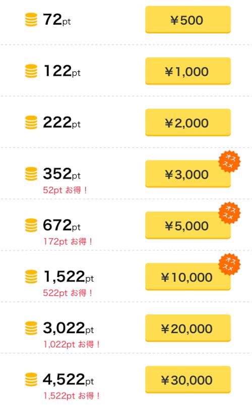 PCMAXのポイント購入表(ゆうちょ)