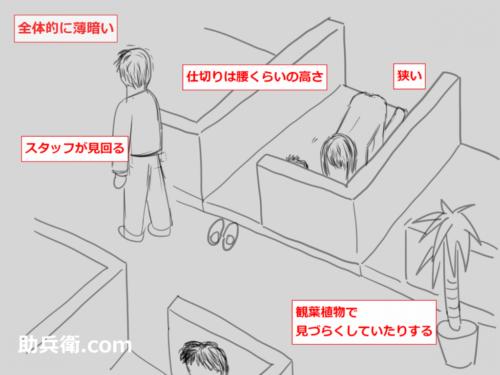 ピンサロ店内のイメージ図